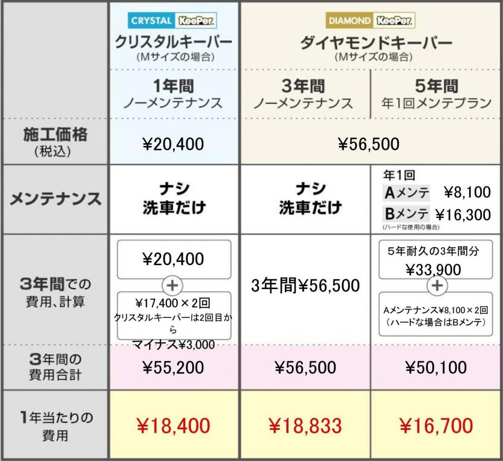 価格比較_01
