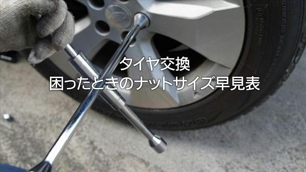 タイヤ交換、困ったときのナットサイズ早見表|白河市・棚倉町のタイヤ専門店